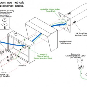 Lorex Security Camera Wiring Diagram in addition Wireless Microphone Wiring Diagram furthermore Microphone Wiring Diagrams as well Car Cctv System together with Structured cabling. on cctv wiring diagram