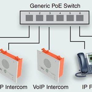 indoor_voip_intercom