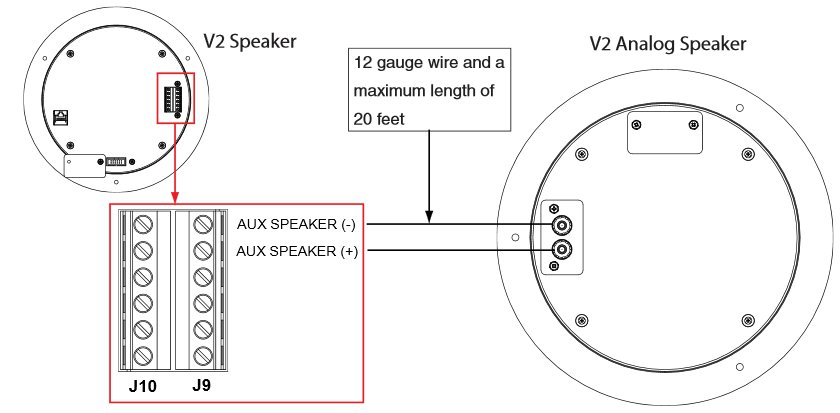 v2 analogue speaker image